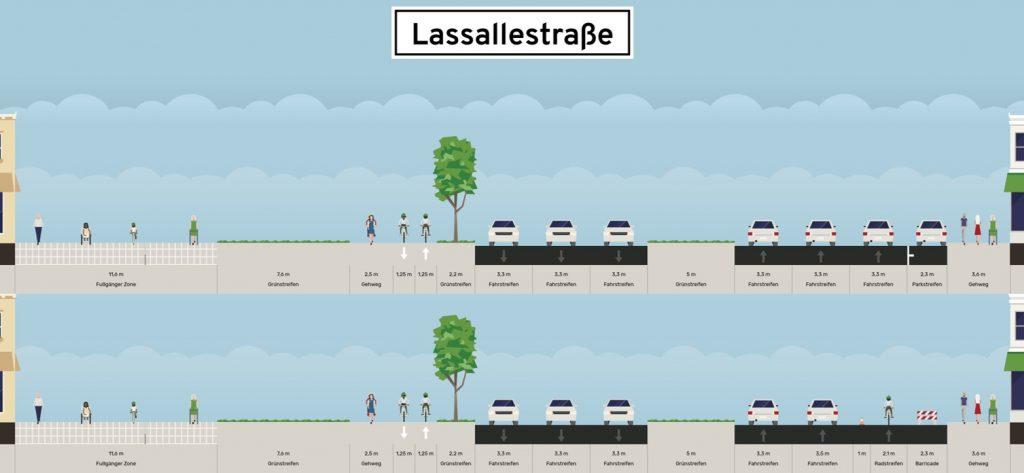 Darstellung der Lassalletraße mit (unten) bzw. ohne (oben) Pop-up-Radinfrastruktur