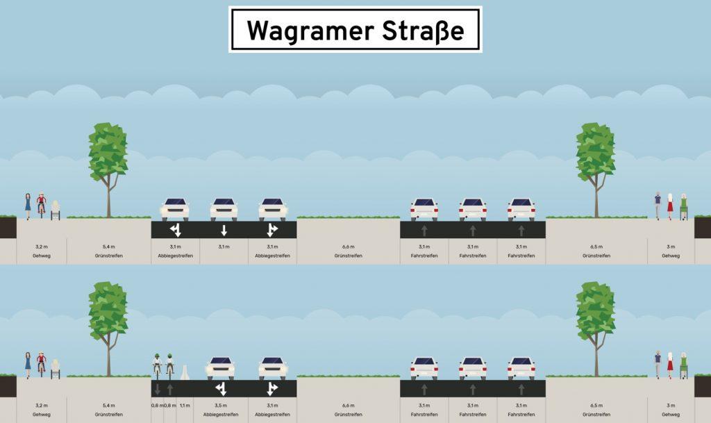 Darstellung der Wagramer Straße mit (unten) bzw. ohne (oben) Pop-up-Radinfrastruktur